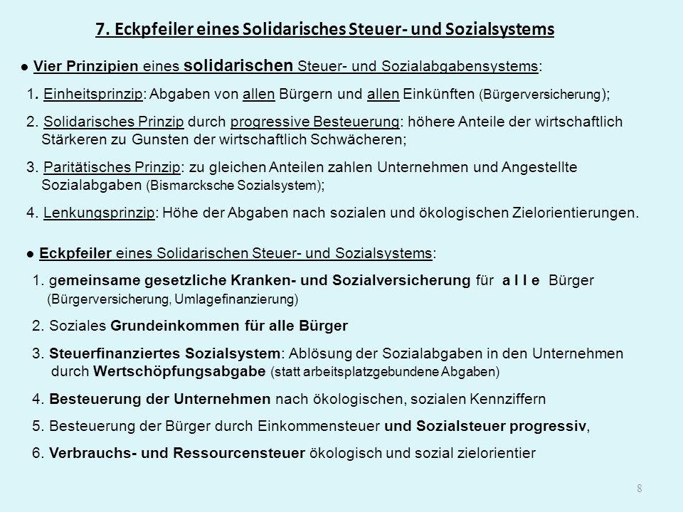 8 7. Eckpfeiler eines Solidarisches Steuer- und Sozialsystems Vier Prinzipien eines solidarischen Steuer- und Sozialabgabensystems: 1. Einheitsprinzip