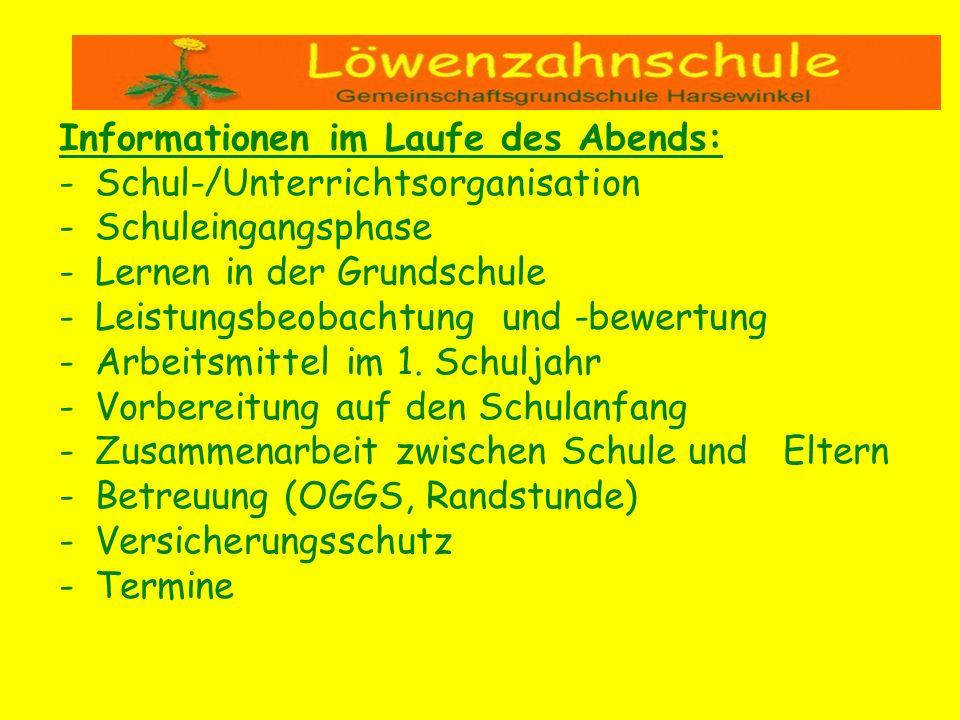 Informationen im Laufe des Abends: -Schul-/Unterrichtsorganisation -Schuleingangsphase -Lernen in der Grundschule -Leistungsbeobachtung und -bewertung