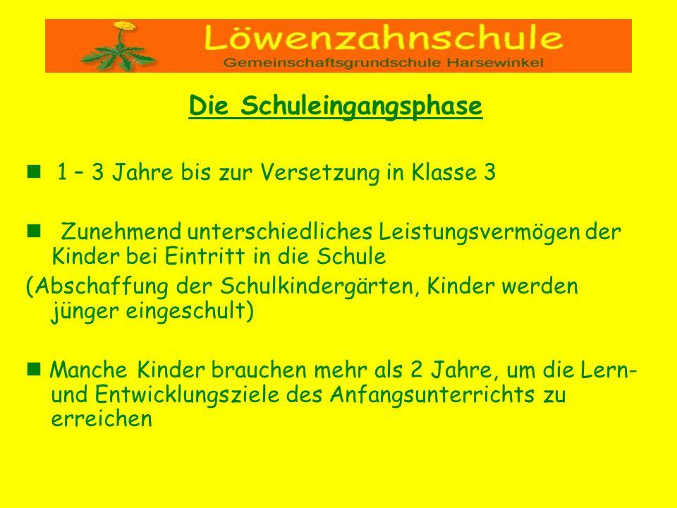 Klassenpflegschaft Schulpflegschaft Schulkonferenz Förderverein Arbeitsgemeinschaften Schülerbücherei Lesemütter, -väter Klassen- u.