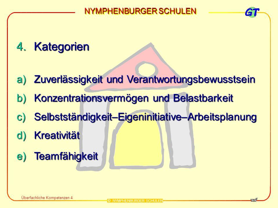 NYMPHENBURGER SCHULEN © NYMPHENBURGER SCHULEN Überfachliche Kompetenzen 4 4.Kategorien a)Zuverlässigkeit und Verantwortungsbewusstsein b)Konzentration