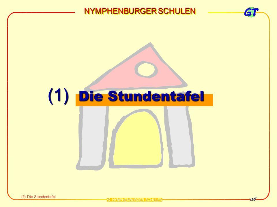 NYMPHENBURGER SCHULEN © NYMPHENBURGER SCHULEN Stundentafel Fach5.