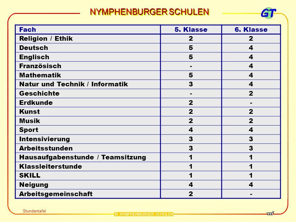 NYMPHENBURGER SCHULEN © NYMPHENBURGER SCHULEN (2) Die Teamsitzung