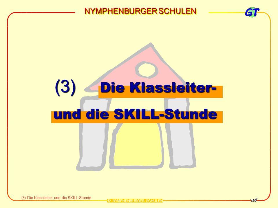 NYMPHENBURGER SCHULEN © NYMPHENBURGER SCHULEN Klassleiter/Skill 1 Klassleiter- und SKILL-Stunde werden vom Team Klassleiter und Klassenbetreuer gehalten.