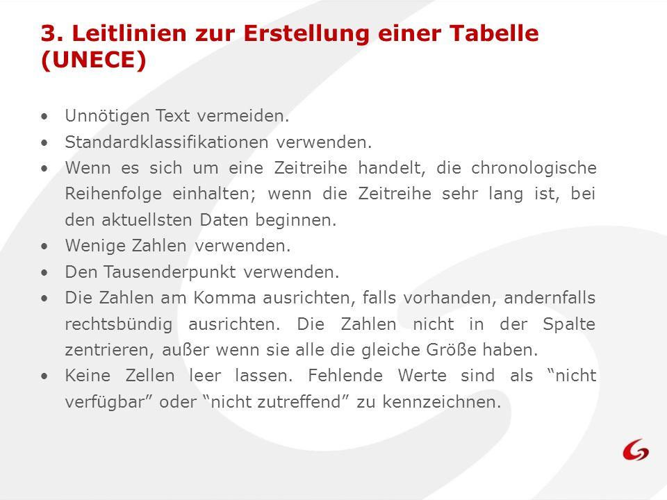 3.Leitlinien zur Erstellung einer Tabelle (UNECE) Unnötigen Text vermeiden.