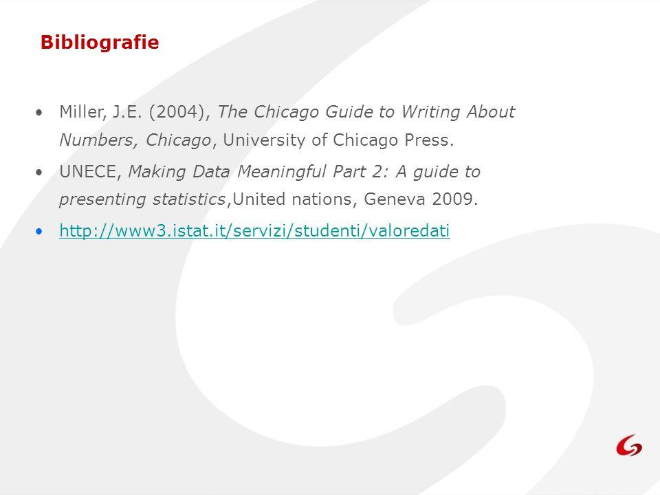 Bibliografie Miller, J.E.
