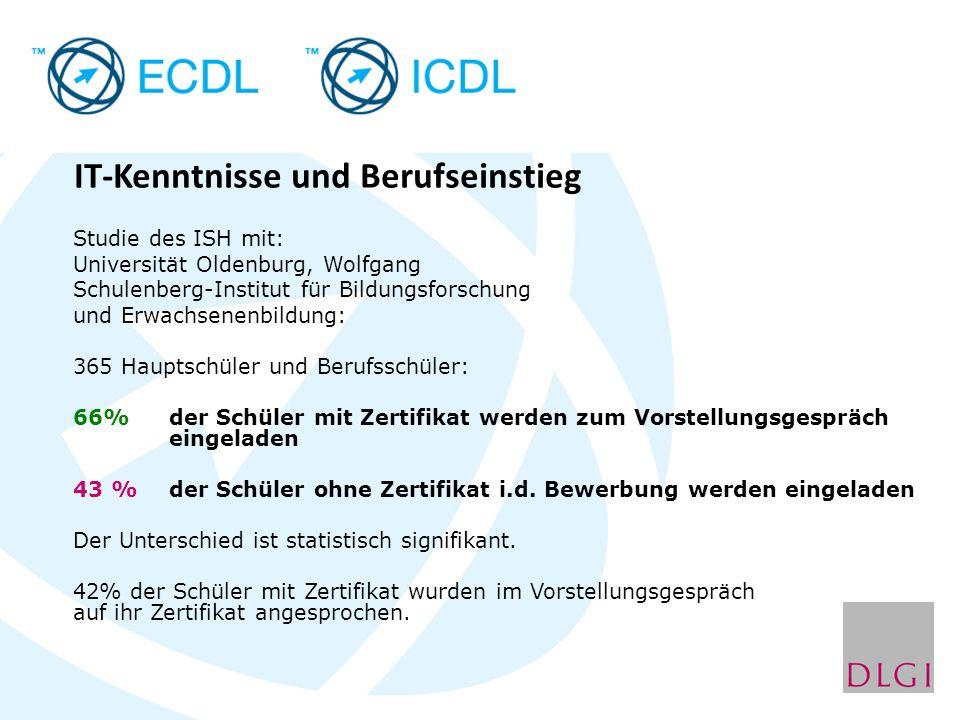 Studie des ISH mit: Universität Oldenburg, Wolfgang Schulenberg-Institut für Bildungsforschung und Erwachsenenbildung: 365 Hauptschüler und Berufsschü