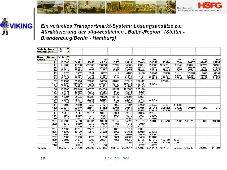 Dr. Jürgen Lange 18 Ein virtuelles Transportmarkt-System; Lösungsansätze zur Attraktivierung der süd-westlichen Baltic-Region (Stettin - Brandenburg/B