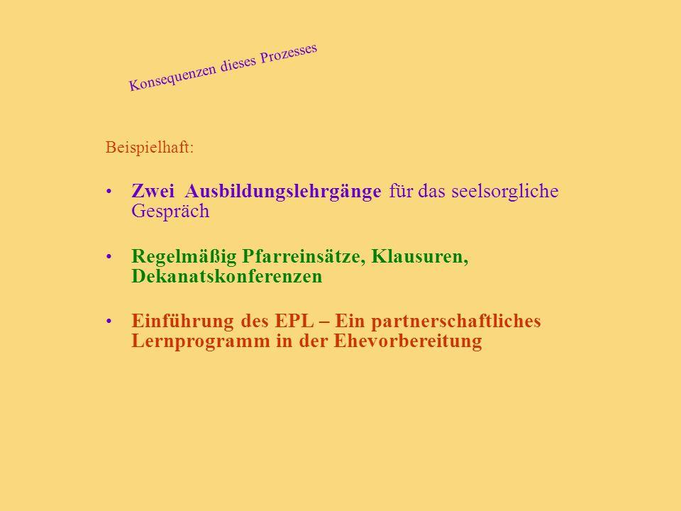 Beispielhaft: Zwei Ausbildungslehrgänge für das seelsorgliche Gespräch Regelmäßig Pfarreinsätze, Klausuren, Dekanatskonferenzen Einführung des EPL – E