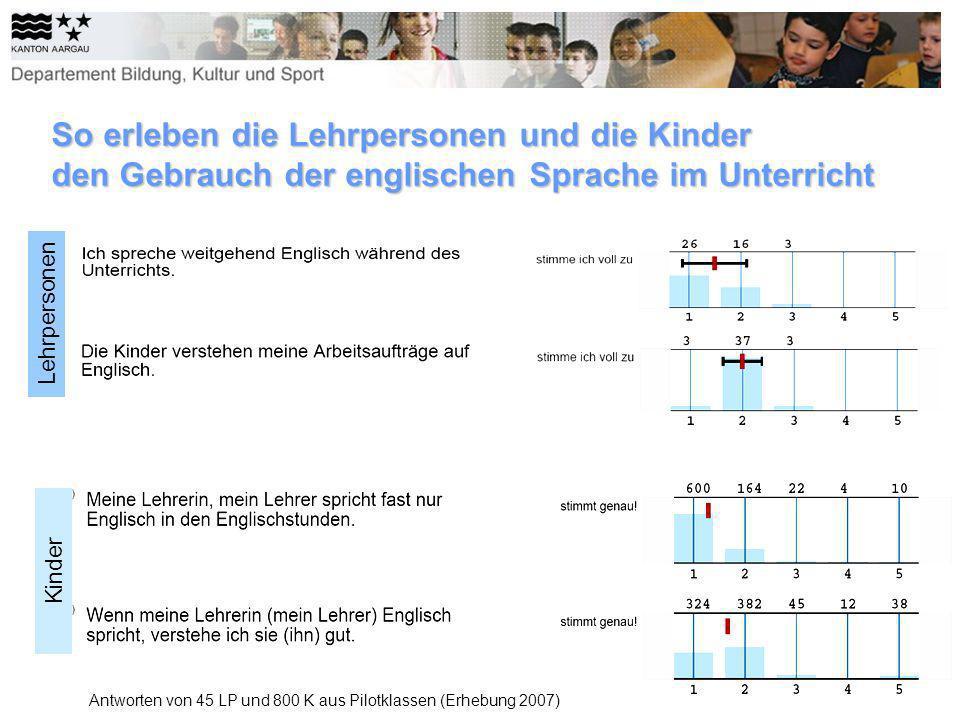 So erleben die Lehrpersonen und die Kinder den Gebrauch der englischen Sprache im Unterricht Antworten von 45 LP und 800 K aus Pilotklassen (Erhebung