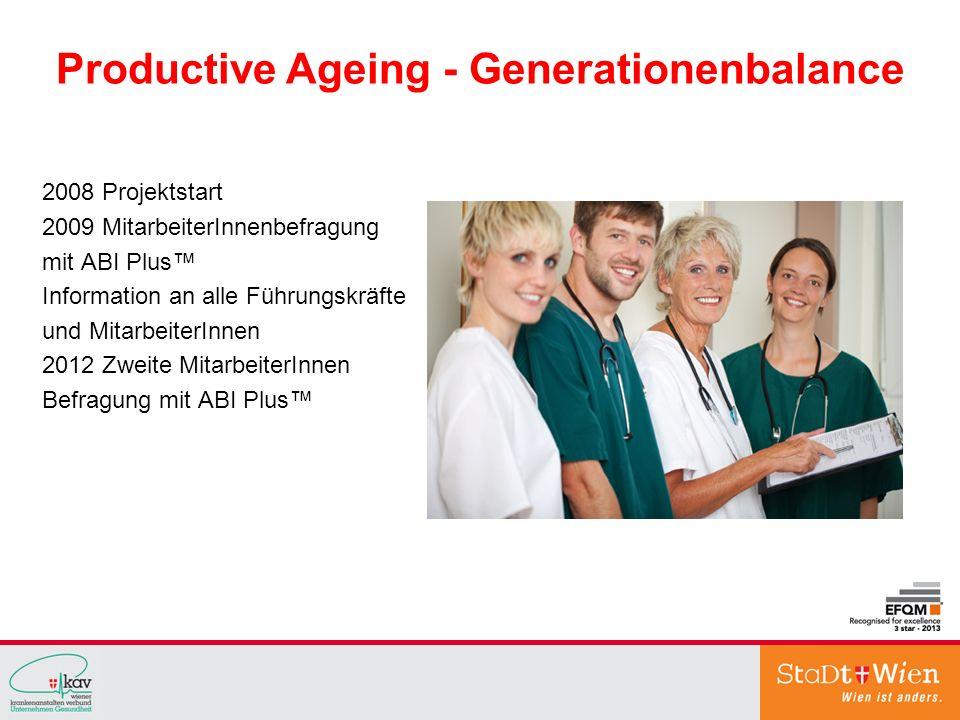 Productive Ageing - Generationenbalance 2008 Projektstart 2009 MitarbeiterInnenbefragung mit ABI Plus Information an alle Führungskräfte und Mitarbeit