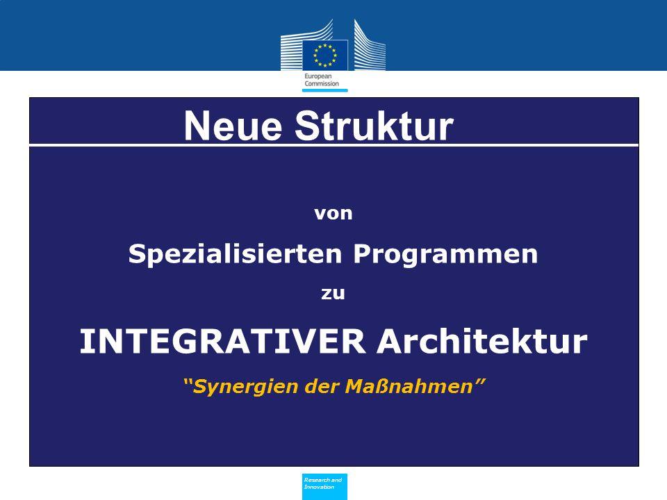 Policy Research and Innovation Research and Innovation von Spezialisierten Programmen zu INTEGRATIVER Architektur Synergien der Maßnahmen Neue Struktur