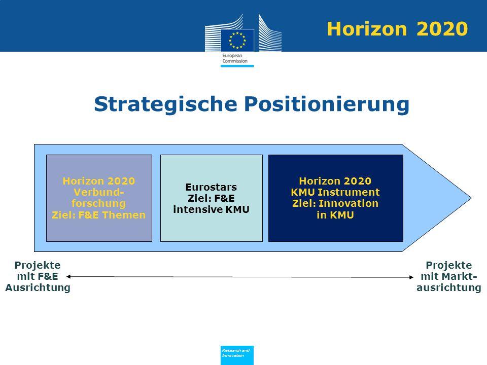 Policy Research and Innovation Research and Innovation Strategische Positionierung Projekte mit F&E Ausrichtung Projekte mit Markt- ausrichtung Horizon 2020 KMU Instrument Ziel: Innovation in KMU Eurostars Ziel: F&E intensive KMU Horizon 2020 Verbund- forschung Ziel: F&E Themen Horizon 2020