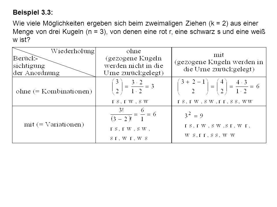 Beispiel 3.3: Wie viele Möglichkeiten ergeben sich beim zweimaligen Ziehen (k = 2) aus einer Menge von drei Kugeln (n = 3), von denen eine rot r, eine