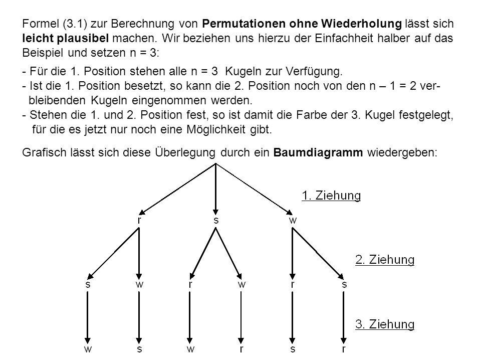 Formel (3.1) zur Berechnung von Permutationen ohne Wiederholung lässt sich leicht plausibel machen. Wir beziehen uns hierzu der Einfachheit halber auf