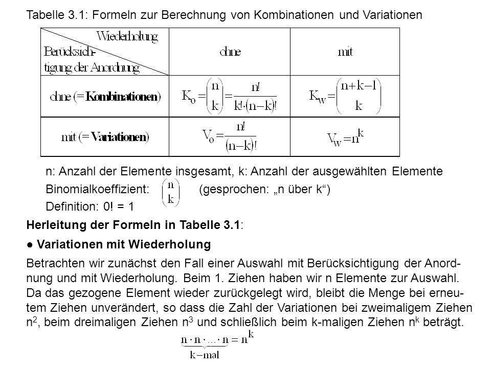 Tabelle 3.1: Formeln zur Berechnung von Kombinationen und Variationen n: Anzahl der Elemente insgesamt, k: Anzahl der ausgewählten Elemente Binomialko