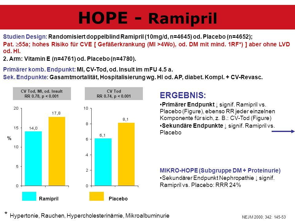 Studien Design: Randomisiert doppelblind Ramipril (10mg/d, n=4645) od. Placebo (n=4652); Pat. 55a; hohes Risiko für CVE [ Gefäßerkrankung (MI >4Wo), o