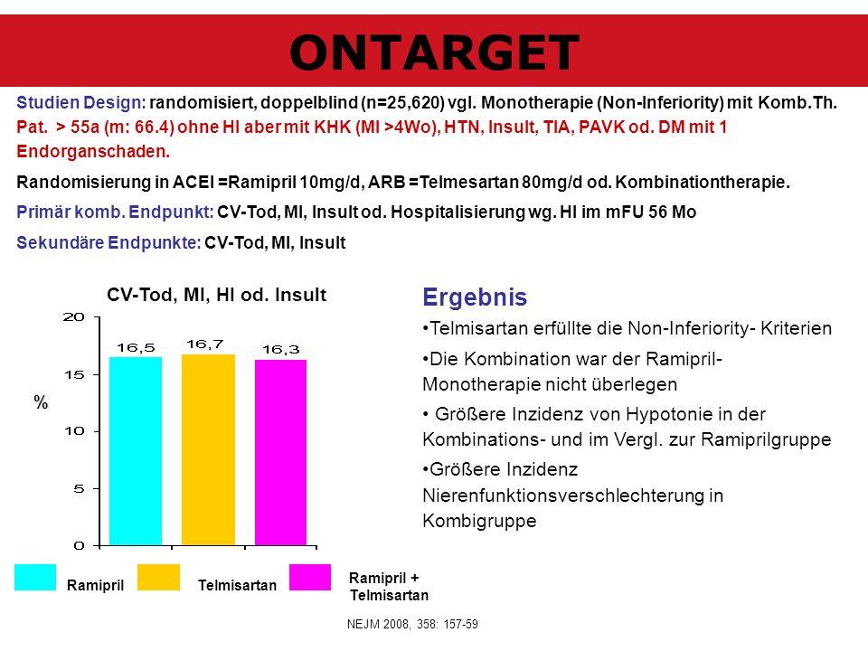 Studien Design: randomisiert, doppelblind (n=25,620) vgl. Monotherapie (Non-Inferiority) mit Komb.Th. Pat. > 55a (m: 66.4) ohne HI aber mit KHK (MI >4
