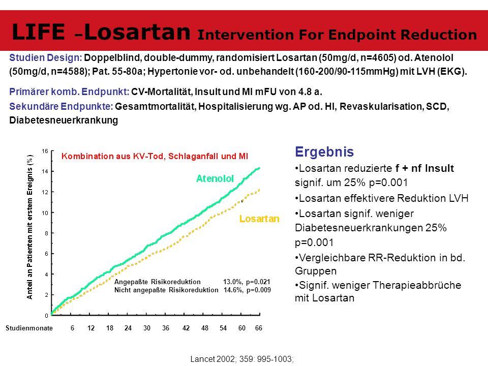 LIFE – Losartan Intervention For Endpoint Reduction Lancet 2002; 359: 995-1003; Studien Design: Doppelblind, double-dummy, randomisiert Losartan (50mg