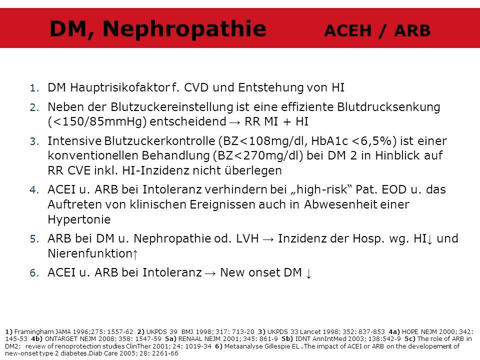 1. DM Hauptrisikofaktor f. CVD und Entstehung von HI 2. Neben der Blutzuckereinstellung ist eine effiziente Blutdrucksenkung (<150/85mmHg) entscheiden