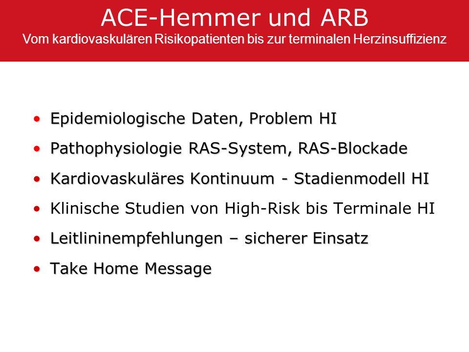 ACE-Hemmer und ARB Vom kardiovaskulären Risikopatienten bis zur terminalen Herzinsuffizienz Epidemiologische Daten, Problem HIEpidemiologische Daten,