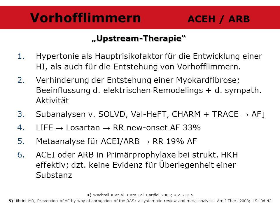 1.Hypertonie als Hauptrisikofaktor für die Entwicklung einer HI, als auch für die Entstehung von Vorhofflimmern. 2.Verhinderung der Entstehung einer M