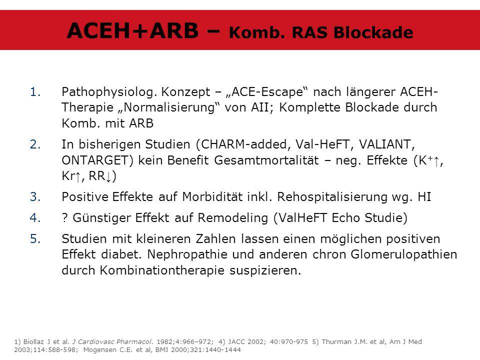 1.Pathophysiolog. Konzept – ACE-Escape nach längerer ACEH- Therapie Normalisierung von AII; Komplette Blockade durch Komb. mit ARB 2.In bisherigen Stu