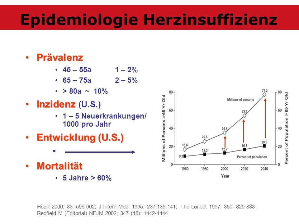 PrävalenzPrävalenz 45 – 55a 1 – 2% 65 – 75a 2 – 5% > 80a ~ 10% InzidenzInzidenz (U.S.) 1 – 5 Neuerkrankungen/ 1000 pro Jahr Entwicklung (U.S.)Entwickl