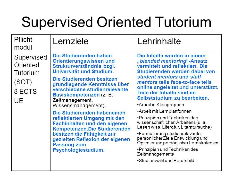 Supervised Oriented Tutorium Pflicht- modul LernzieleLehrinhalte Supervised Oriented Tutorium (SOT) 8 ECTS UE Die Studierenden haben Orientierungswissen und Strukturverständnis bzgl.