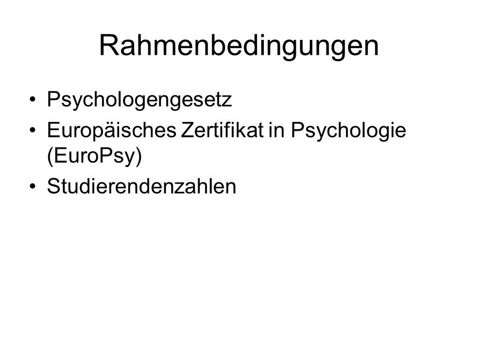 Rahmenbedingungen Psychologengesetz Europäisches Zertifikat in Psychologie (EuroPsy) Studierendenzahlen