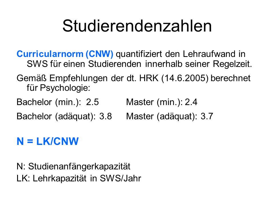 Studierendenzahlen Curricularnorm (CNW) quantifiziert den Lehraufwand in SWS für einen Studierenden innerhalb seiner Regelzeit. Gemäß Empfehlungen der