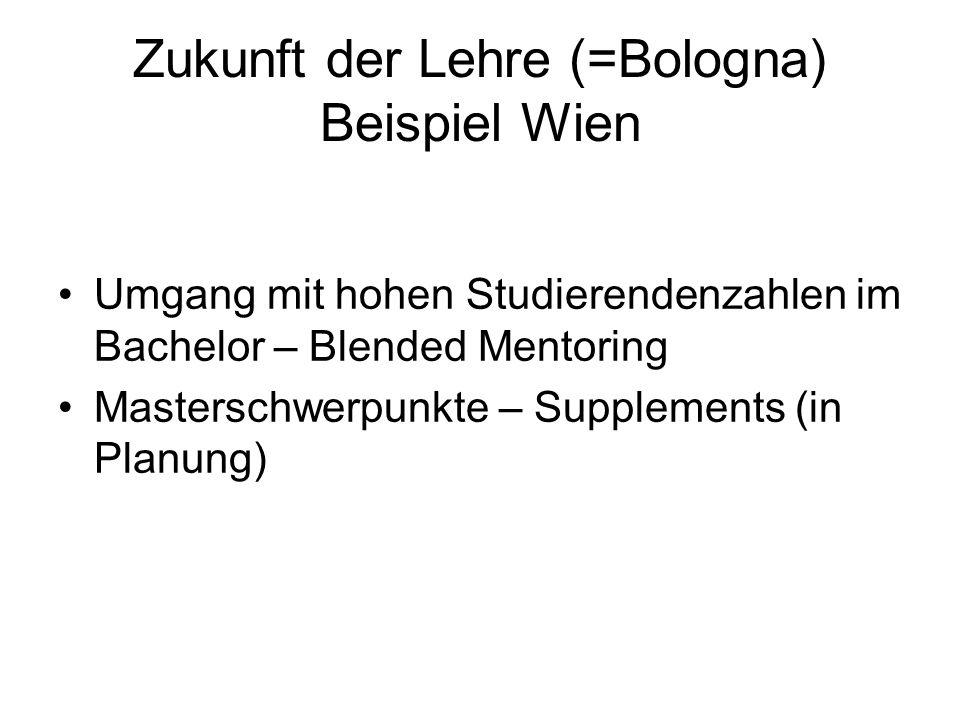 Zukunft der Lehre (=Bologna) Beispiel Wien Umgang mit hohen Studierendenzahlen im Bachelor – Blended Mentoring Masterschwerpunkte – Supplements (in Planung)