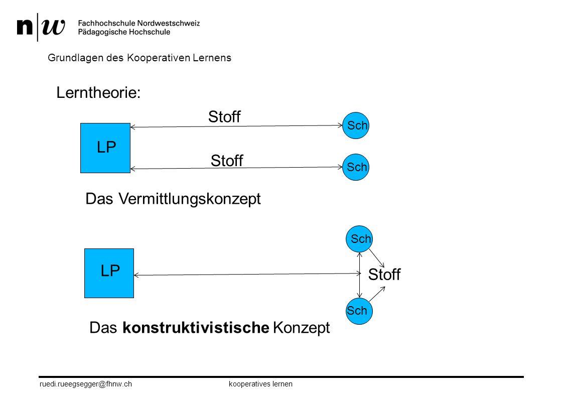 Stoff LP Sch ruedi.rueegsegger@fhnw.chkooperatives lernen Lerntheorie: Das Vermittlungskonzept Das konstruktivistische Konzept Stoff LP Sch Grundlagen