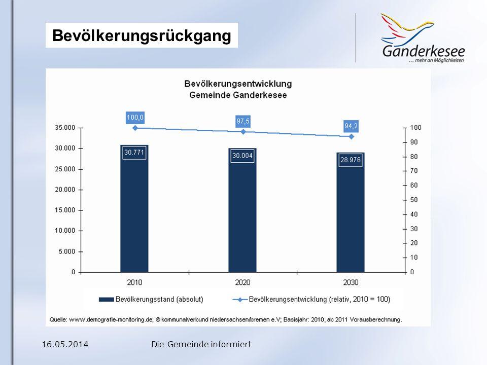 16.05.2014Die Gemeinde informiert Anstieg des Durchschnittsalters