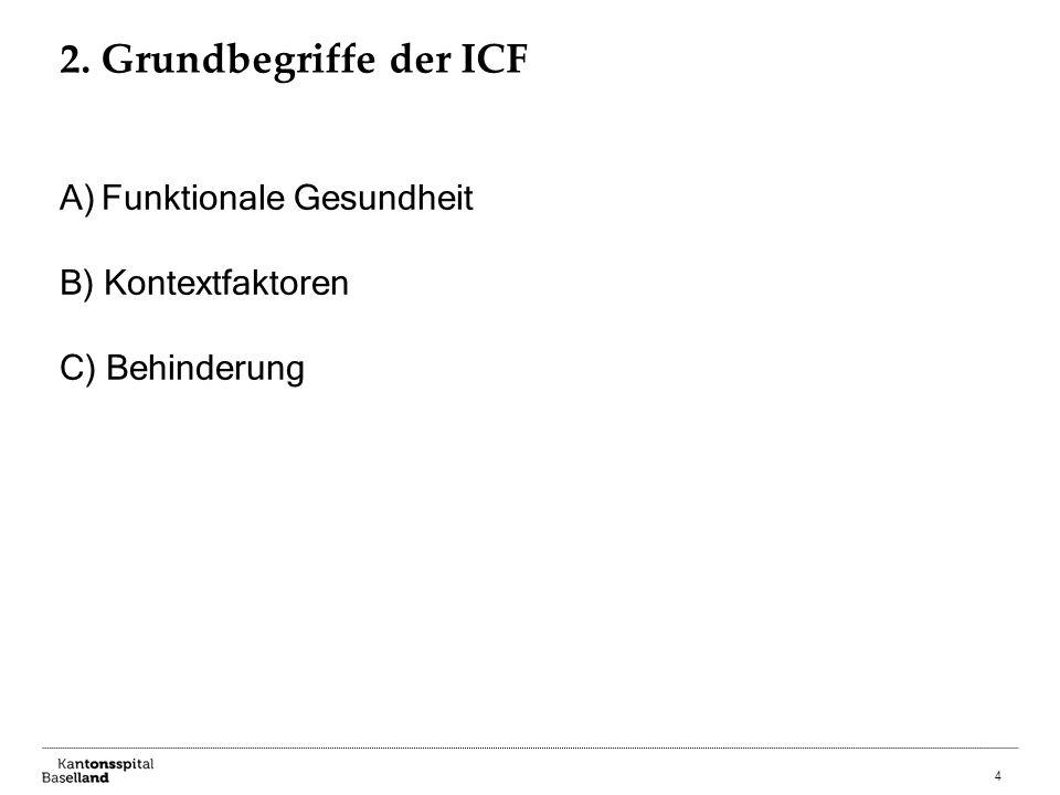 4 2. Grundbegriffe der ICF A) Funktionale Gesundheit B) Kontextfaktoren C) Behinderung