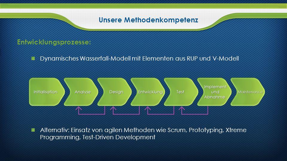 Entwicklungsprozesse: Dynamisches Wasserfall-Modell mit Elementen aus RUP und V-Modell Alternativ: Einsatz von agilen Methoden wie Scrum, Prototyping,