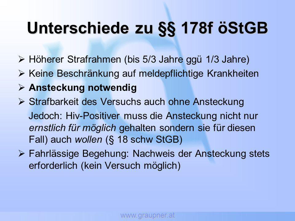 www.graupner.at Unterschiede zu §§ 178f öStGB Höherer Strafrahmen (bis 5/3 Jahre ggü 1/3 Jahre) Keine Beschränkung auf meldepflichtige Krankheiten Ans