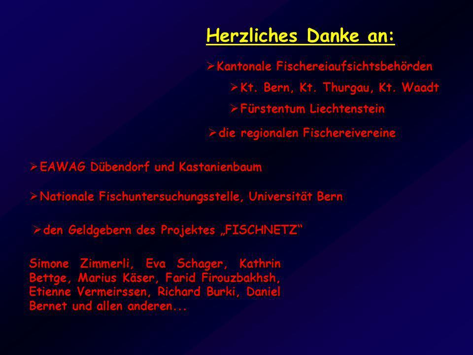 Herzliches Danke an: Kantonale Fischereiaufsichtsbehörden Kt. Bern, Kt. Thurgau, Kt. Waadt Fürstentum Liechtenstein Kantonale Fischereiaufsichtsbehörd
