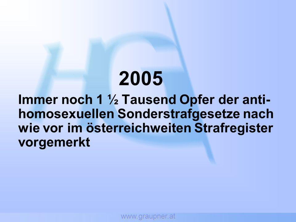 www.graupner.at 2005 Immer noch 1 ½ Tausend Opfer der anti- homosexuellen Sonderstrafgesetze nach wie vor im österreichweiten Strafregister vorgemerkt