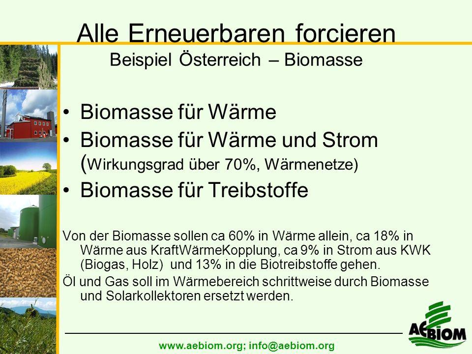 www.aebiom.org; info@aebiom.org Alle Erneuerbaren forcieren Beispiel Österreich – Biomasse Biomasse für Wärme Biomasse für Wärme und Strom ( Wirkungsgrad über 70%, Wärmenetze) Biomasse für Treibstoffe Von der Biomasse sollen ca 60% in Wärme allein, ca 18% in Wärme aus KraftWärmeKopplung, ca 9% in Strom aus KWK (Biogas, Holz) und 13% in die Biotreibstoffe gehen.