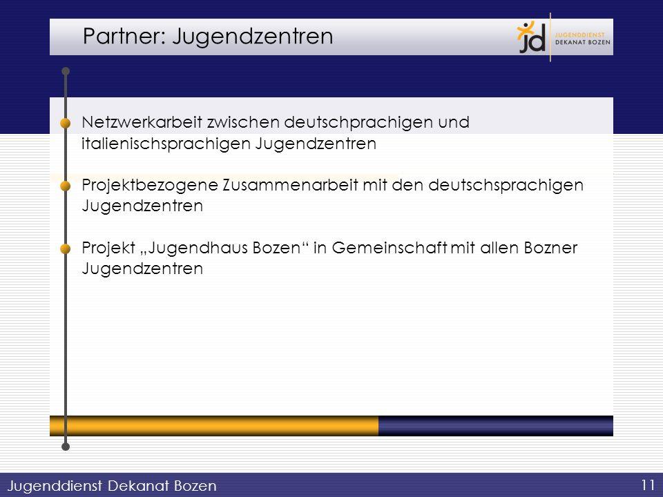 11 Netzwerkarbeit zwischen deutschprachigen und italienischsprachigen Jugendzentren Projektbezogene Zusammenarbeit mit den deutschsprachigen Jugendzen