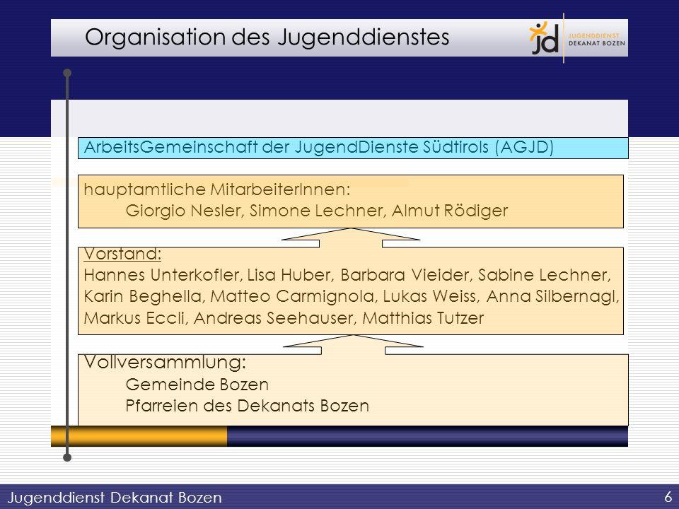 6 ArbeitsGemeinschaft der JugendDienste Südtirols (AGJD) hauptamtliche MitarbeiterInnen: Giorgio Nesler, Simone Lechner, Almut Rödiger Vorstand: Hanne
