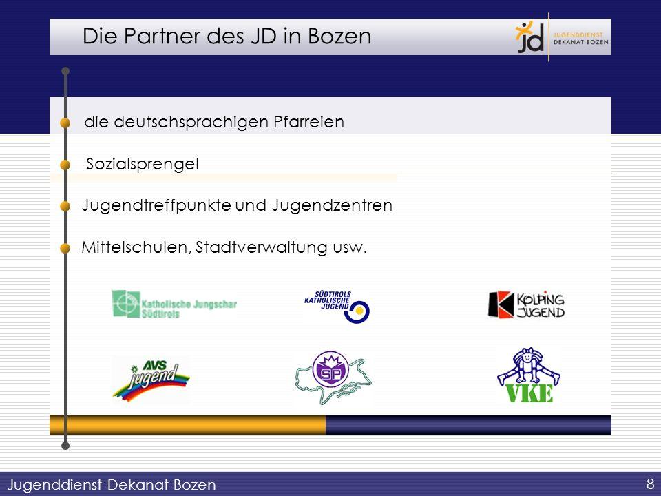8 die deutschsprachigen Pfarreien Sozialsprengel Jugendtreffpunkte und Jugendzentren Mittelschulen, Stadtverwaltung usw. Jugenddienst Dekanat Bozen Di