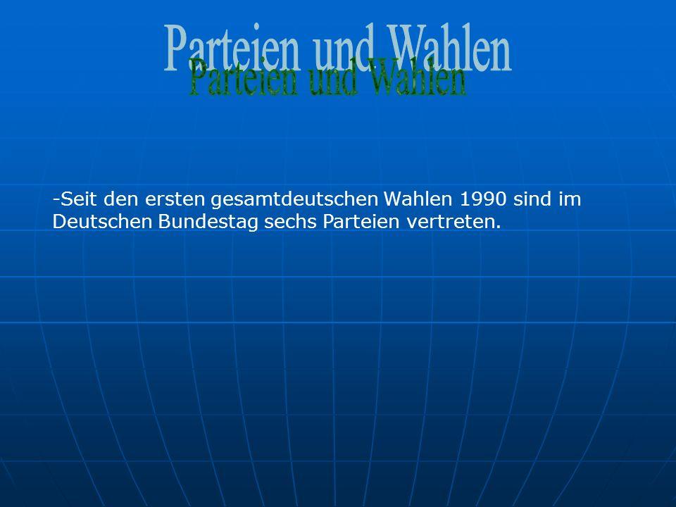 -Seit den ersten gesamtdeutschen Wahlen 1990 sind im Deutschen Bundestag sechs Parteien vertreten.