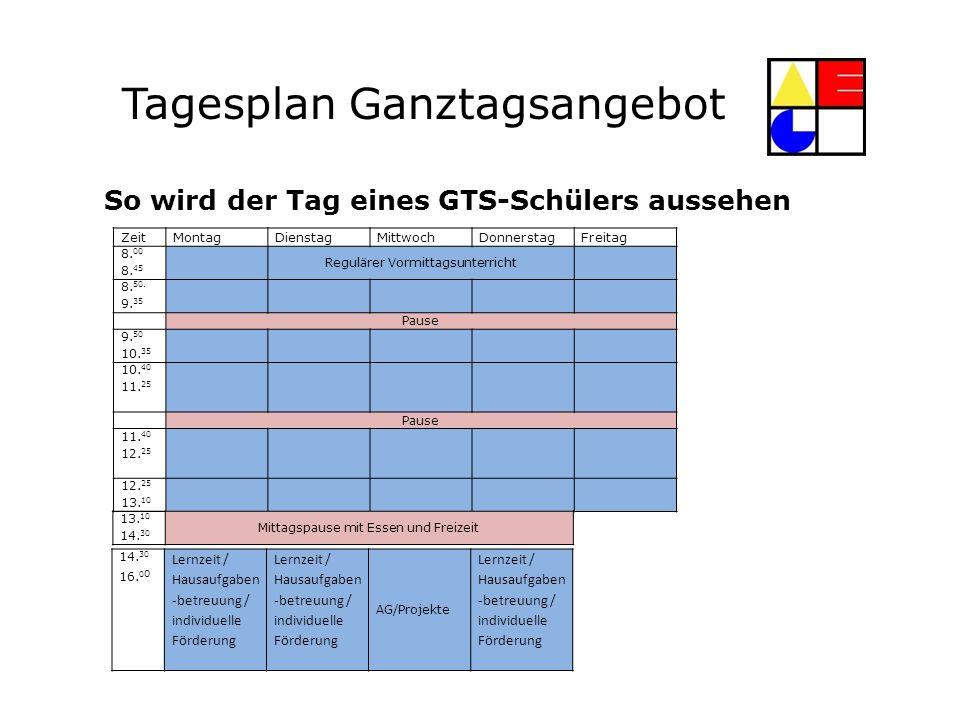 Tagesplan Ganztagsangebot So wird der Tag eines GTS-Schülers aussehen ZeitMontagDienstagMittwochDonnerstagFreitag 8.