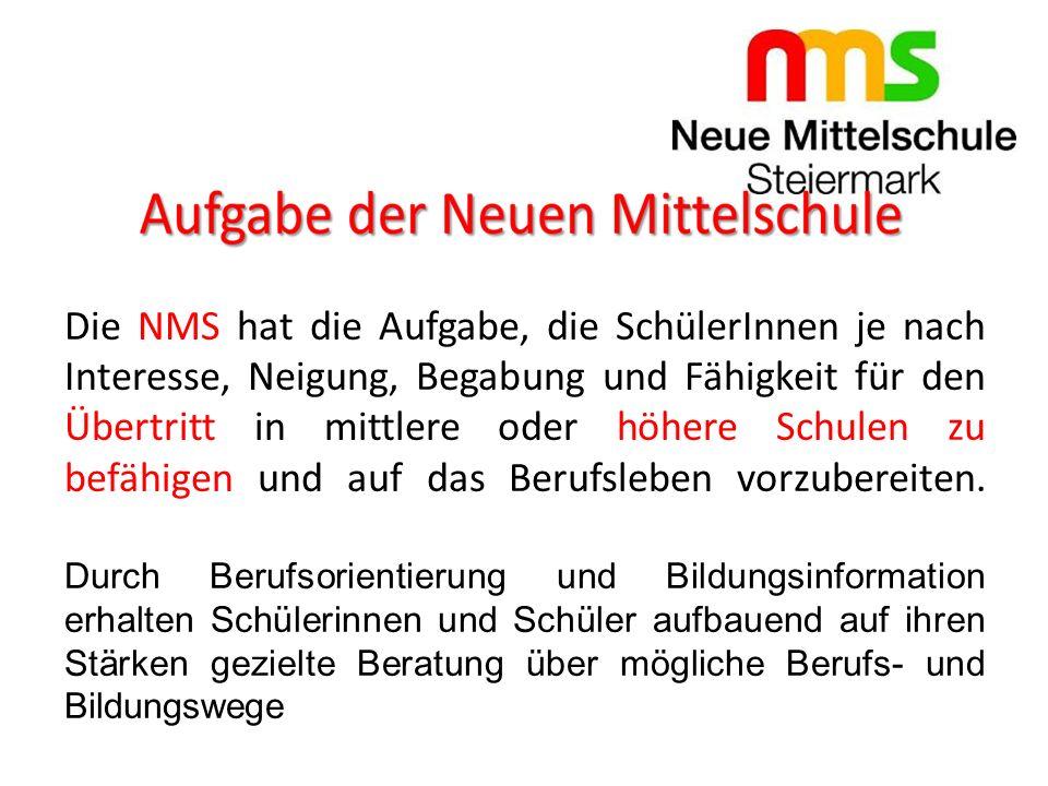 Aufgabe der Neuen Mittelschule Die NMS hat die Aufgabe, den SchülerInnen eine vertiefte, nach Maßnahme der individuellen Leistungsfähigkeit aber jedenfalls eine grundlegende Allgemeinbildung zu vermitteln.