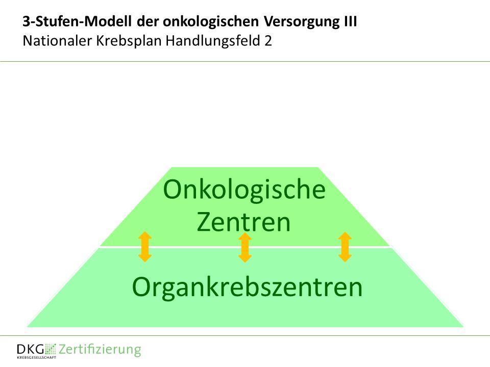 3-Stufen-Modell der onkologischen Versorgung III Nationaler Krebsplan Handlungsfeld 2 Organkrebszentren CCC Onkologische Zentren Organkrebszentren