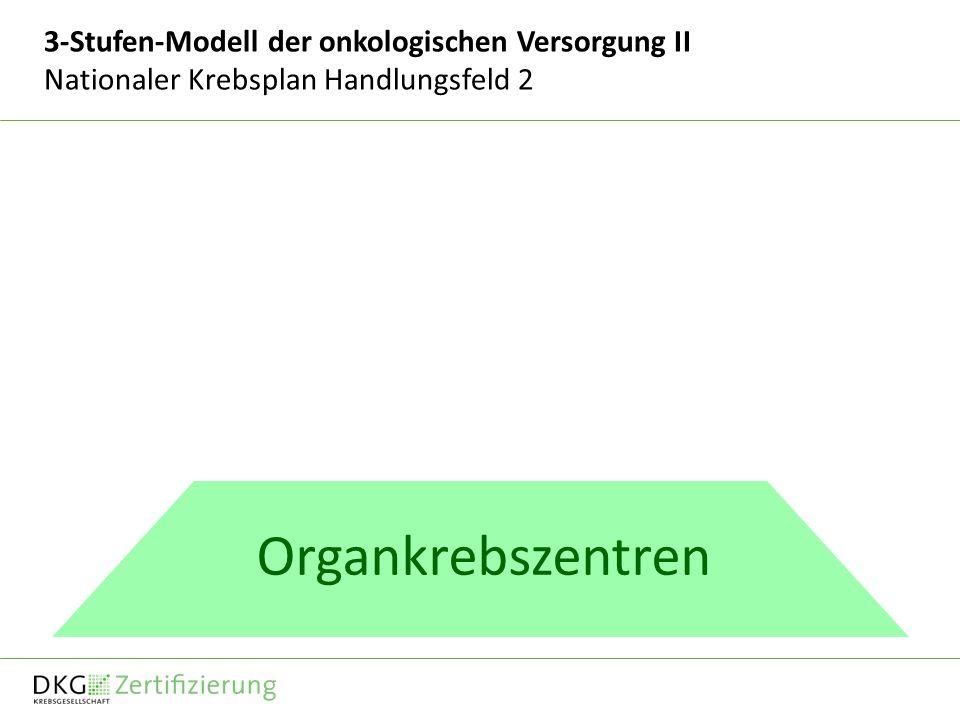 3-Stufen-Modell der onkologischen Versorgung II Nationaler Krebsplan Handlungsfeld 2 Organkrebszentren