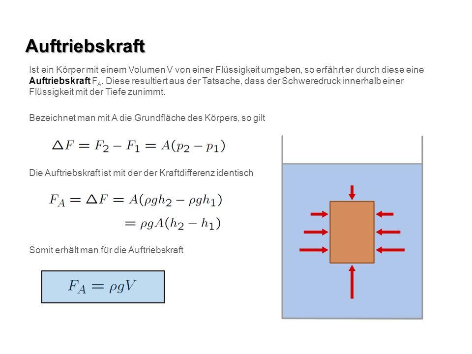 Auftriebskraft Ist ein Körper mit einem Volumen V von einer Flüssigkeit umgeben, so erfährt er durch diese eine Auftriebskraft F A. Diese resultiert a