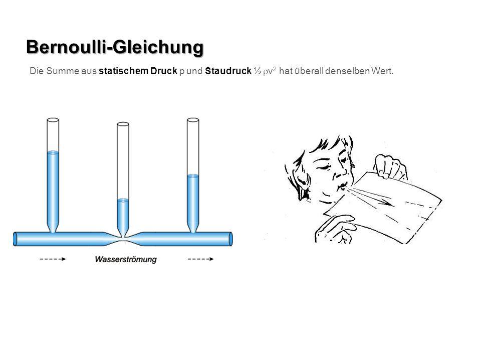 Bernoulli-Gleichung Die Summe aus statischem Druck p und Staudruck ½ v 2 hat überall denselben Wert.