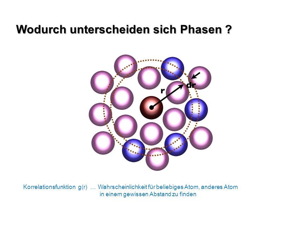 Korrelationsfunktion g(r) … Wahrscheinlichkeit für beliebiges Atom, anderes Atom in einem gewissen Abstand zu finden Wodurch unterscheiden sich Phasen